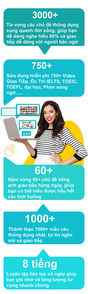 Thông tin khóa học tư vựng mobile