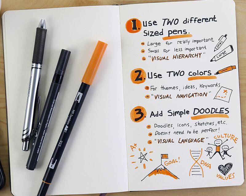 Take Note - Lộ Trình Tự Học Từ 0 Lên IELTS 6.5 và 7.0 Cho Người Mới Bắt Đầu